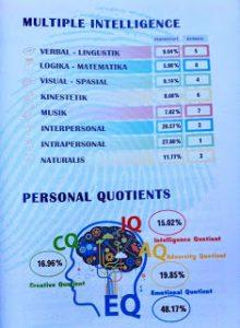 hasil-tes-sidik-jari-terlengkap-dmit-dermatoglyphics-stevielkgmcb-05